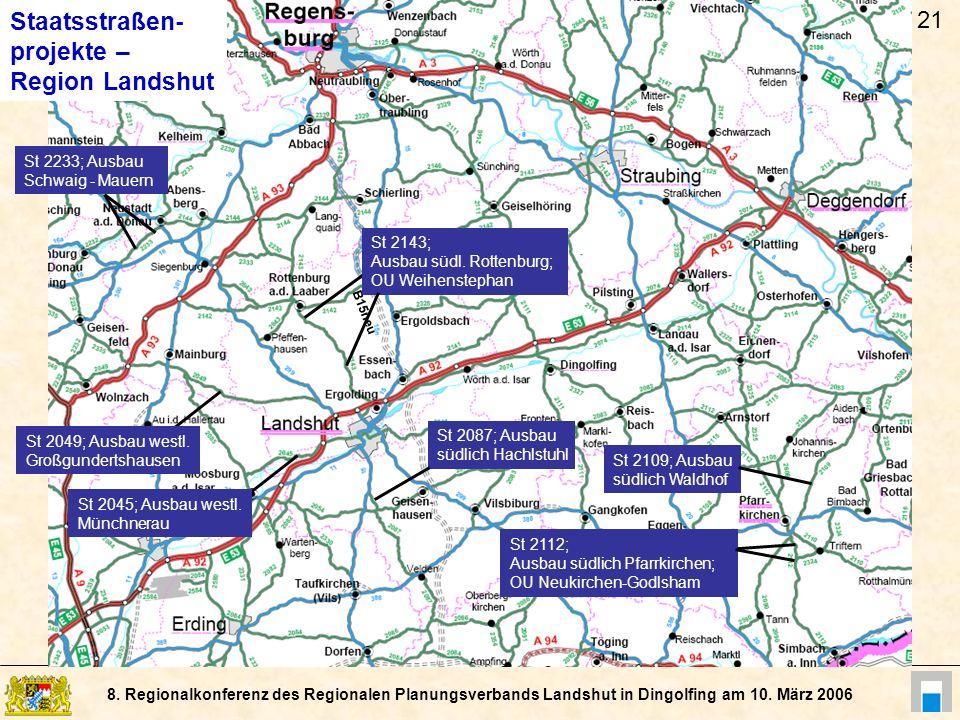 8. Regionalkonferenz des Regionalen Planungsverbands Landshut in Dingolfing am 10. März 2006 Staatsstraßen- projekte – Region Landshut St 2087; Ausbau