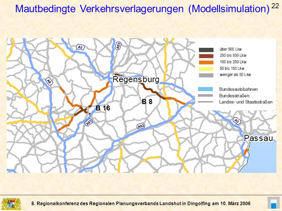 8. Regionalkonferenz des Regionalen Planungsverbands Landshut in Dingolfing am 10. März 2006 Mautbedingte Verkehrsverlagerungen (Modellsimulation) A93