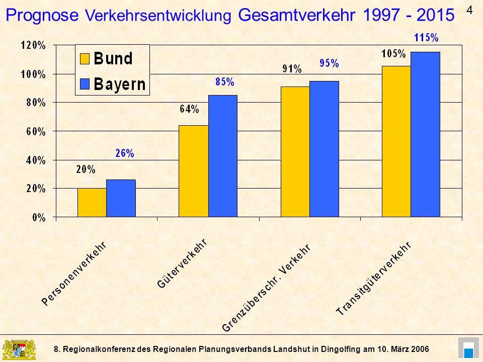 8. Regionalkonferenz des Regionalen Planungsverbands Landshut in Dingolfing am 10. März 2006 Prognose Verkehrsentwicklung Gesamtverkehr 1997 - 2015 4