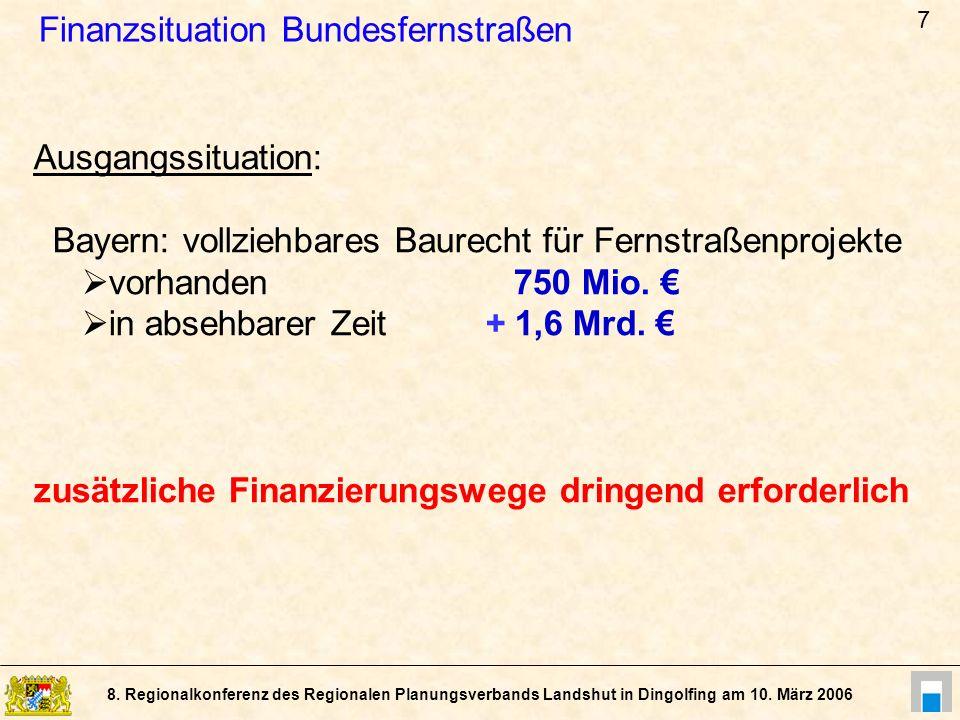 8. Regionalkonferenz des Regionalen Planungsverbands Landshut in Dingolfing am 10. März 2006 Ausgangssituation: Bayern: vollziehbares Baurecht für Fer