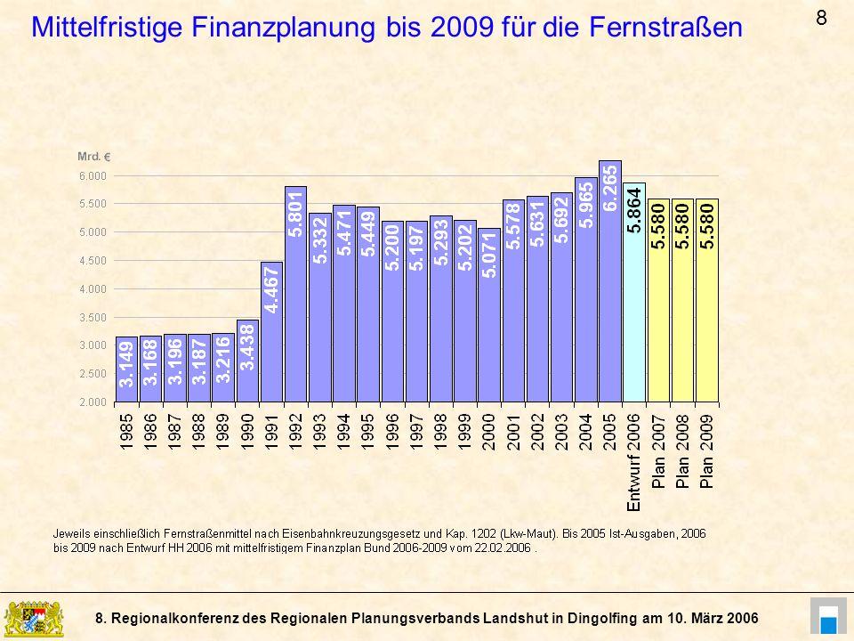 8. Regionalkonferenz des Regionalen Planungsverbands Landshut in Dingolfing am 10. März 2006 Mittelfristige Finanzplanung bis 2009 für die Fernstraßen