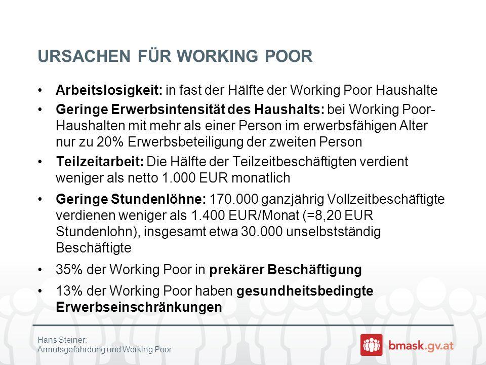 URSACHEN FÜR WORKING POOR Arbeitslosigkeit: in fast der Hälfte der Working Poor Haushalte Geringe Erwerbsintensität des Haushalts: bei Working Poor- H