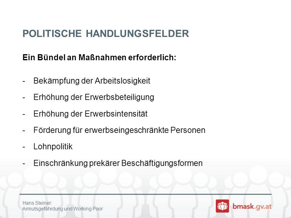 POLITISCHE HANDLUNGSFELDER Ein Bündel an Maßnahmen erforderlich: -Bekämpfung der Arbeitslosigkeit -Erhöhung der Erwerbsbeteiligung -Erhöhung der Erwer
