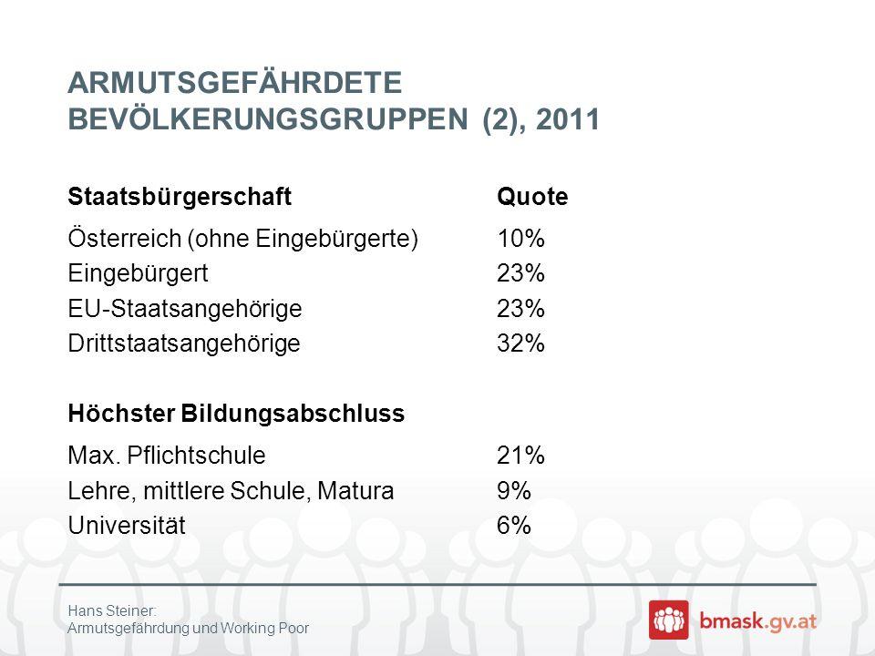 ARMUTSGEFÄHRDETE BEVÖLKERUNGSGRUPPEN (2), 2011 StaatsbürgerschaftQuote Österreich (ohne Eingebürgerte)10% Eingebürgert23% EU-Staatsangehörige23% Dritt