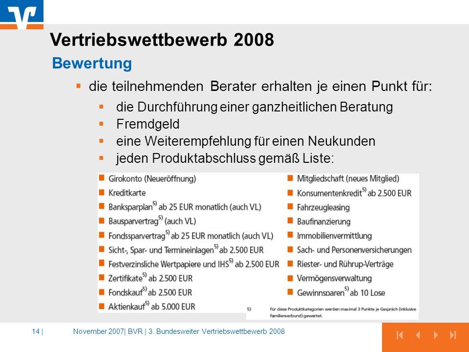 November 2007|BVR | 3. Bundesweiter Vertriebswettbewerb 200814 | Bewertung die teilnehmenden Berater erhalten je einen Punkt für: die Durchführung ein