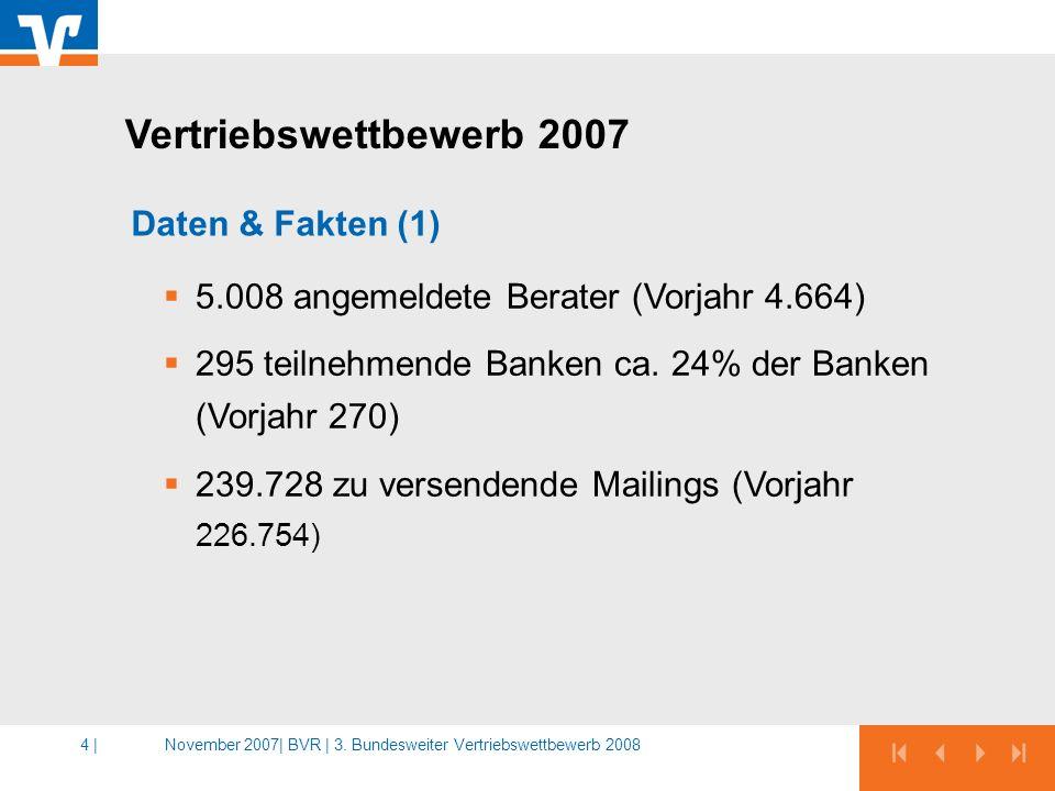 November 2007|BVR | 3. Bundesweiter Vertriebswettbewerb 20084 | 5.008 angemeldete Berater (Vorjahr 4.664) 295 teilnehmende Banken ca. 24% der Banken (
