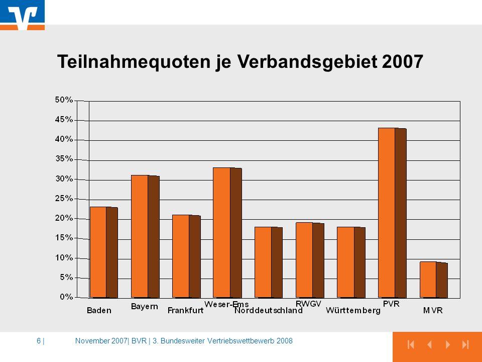 November 2007|BVR | 3. Bundesweiter Vertriebswettbewerb 20087 | Vertriebswettbewerb 2007