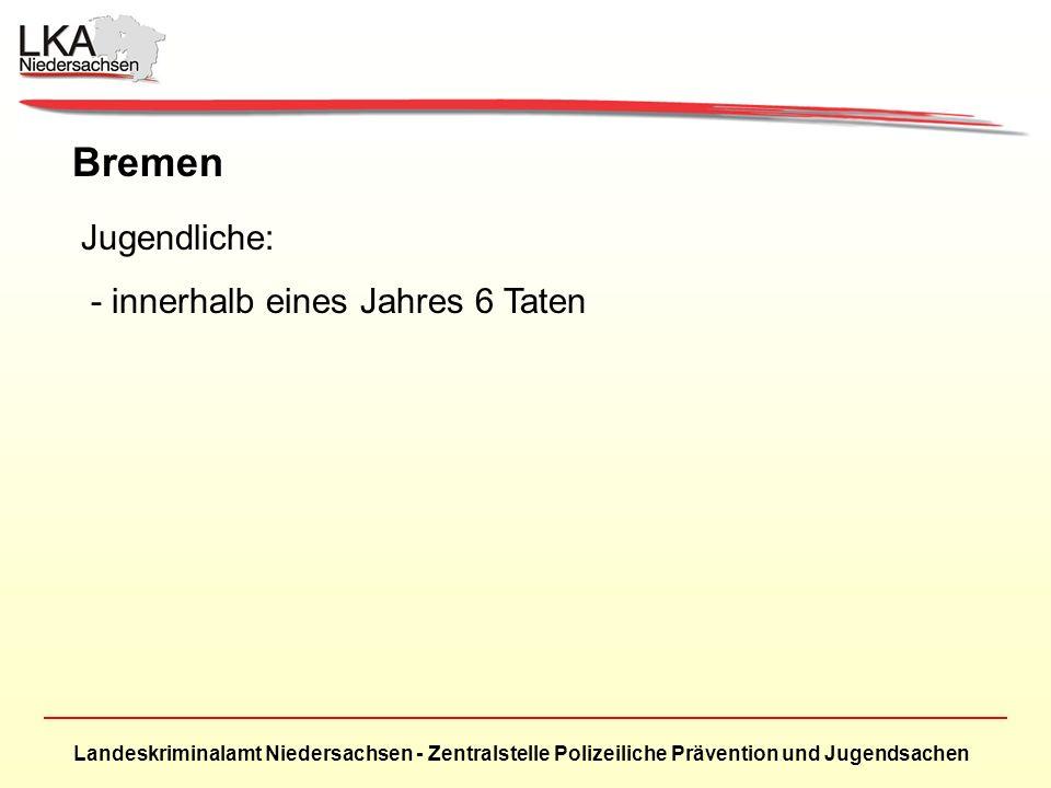 Landeskriminalamt Niedersachsen - Zentralstelle Polizeiliche Prävention und Jugendsachen Bremen Jugendliche: - innerhalb eines Jahres 6 Taten