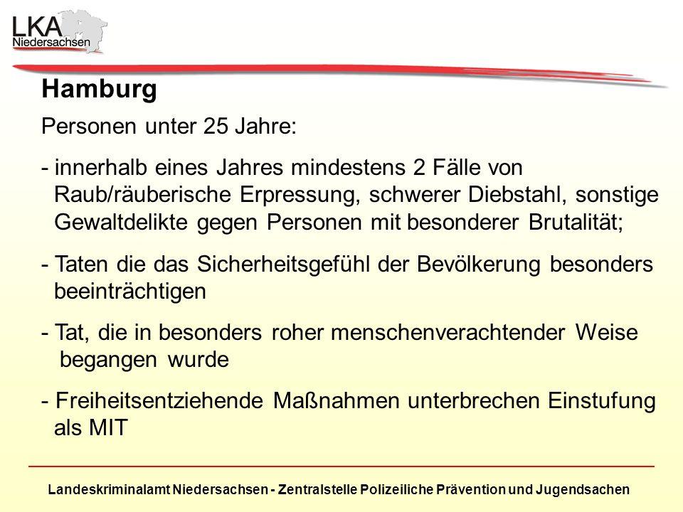 Landeskriminalamt Niedersachsen - Zentralstelle Polizeiliche Prävention und Jugendsachen Hamburg Personen unter 25 Jahre: - innerhalb eines Jahres mindestens 2 Fälle von Raub/räuberische Erpressung, schwerer Diebstahl, sonstige Gewaltdelikte gegen Personen mit besonderer Brutalität; - Taten die das Sicherheitsgefühl der Bevölkerung besonders beeinträchtigen - Tat, die in besonders roher menschenverachtender Weise begangen wurde - Freiheitsentziehende Maßnahmen unterbrechen Einstufung als MIT