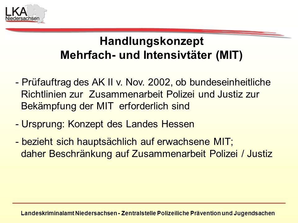 Landeskriminalamt Niedersachsen - Zentralstelle Polizeiliche Prävention und Jugendsachen Handlungskonzept Mehrfach- und Intensivtäter (MIT) - Prüfauftrag des AK II v.