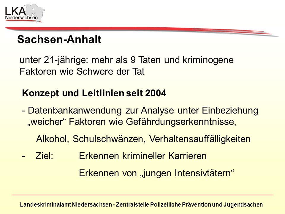 Landeskriminalamt Niedersachsen - Zentralstelle Polizeiliche Prävention und Jugendsachen Sachsen-Anhalt unter 21-jährige: mehr als 9 Taten und kriminogene Faktoren wie Schwere der Tat Konzept und Leitlinien seit 2004 - Datenbankanwendung zur Analyse unter Einbeziehung weicher Faktoren wie Gefährdungserkenntnisse, Alkohol, Schulschwänzen, Verhaltensauffälligkeiten - Ziel: Erkennen krimineller Karrieren Erkennen von jungen Intensivtätern