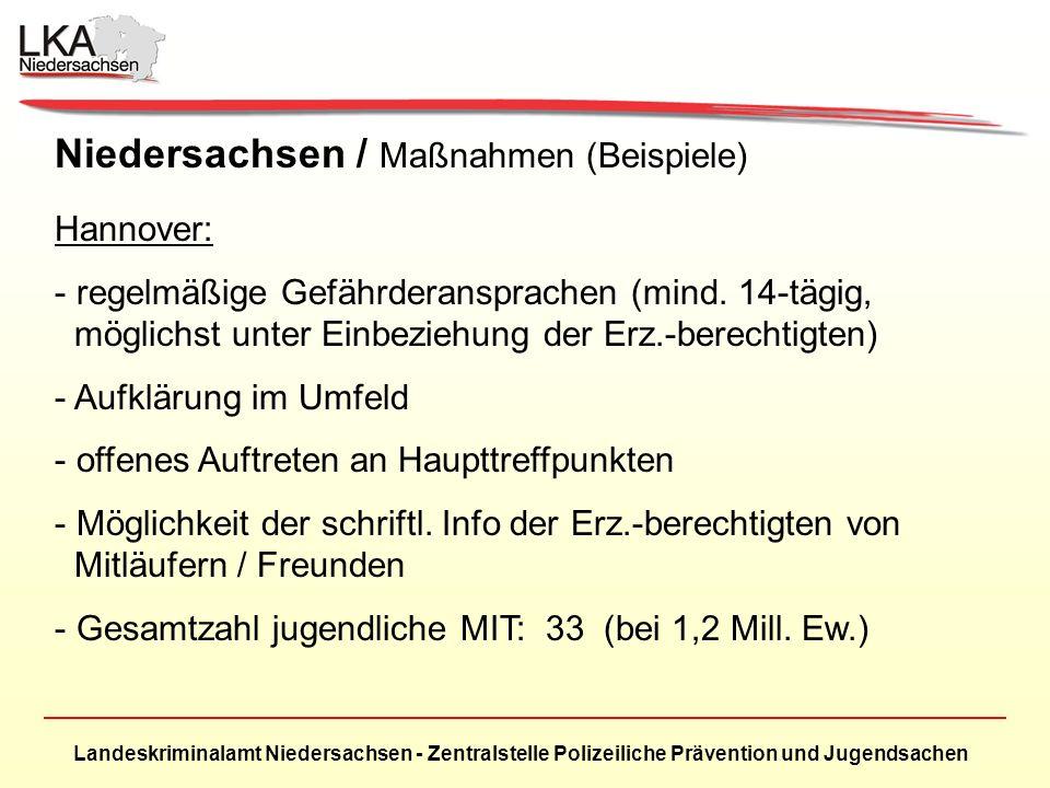 Landeskriminalamt Niedersachsen - Zentralstelle Polizeiliche Prävention und Jugendsachen Niedersachsen / Maßnahmen (Beispiele) Hannover: - regelmäßige Gefährderansprachen (mind.