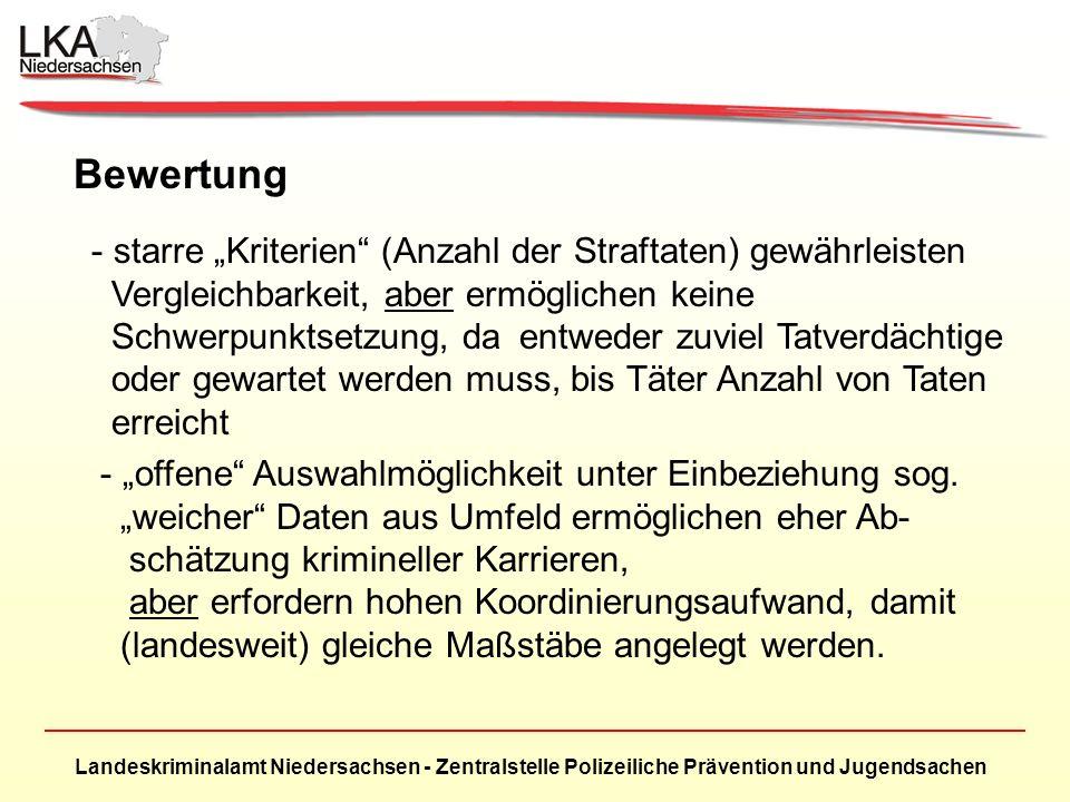 Landeskriminalamt Niedersachsen - Zentralstelle Polizeiliche Prävention und Jugendsachen Bewertung - starre Kriterien (Anzahl der Straftaten) gewährleisten Vergleichbarkeit, aber ermöglichen keine Schwerpunktsetzung, daentweder zuviel Tatverdächtige oder gewartet werden muss, bis Täter Anzahl von Taten erreicht - offene Auswahlmöglichkeit unter Einbeziehung sog.
