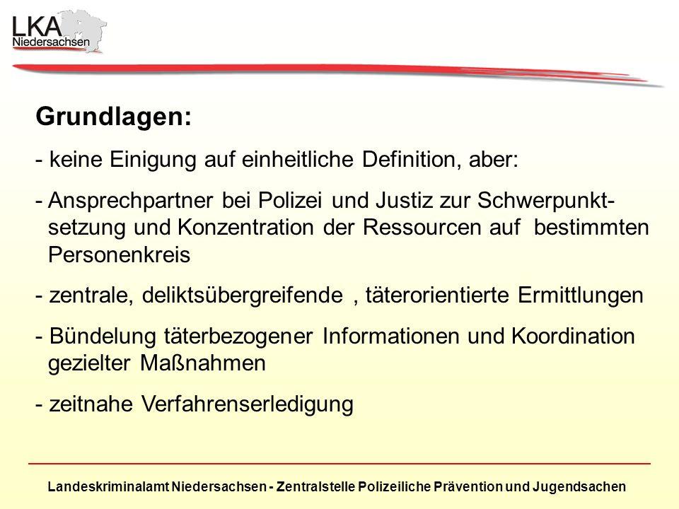 Landeskriminalamt Niedersachsen - Zentralstelle Polizeiliche Prävention und Jugendsachen Grundlagen: - keine Einigung auf einheitliche Definition, abe