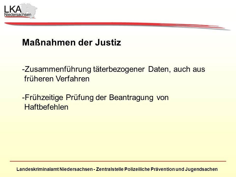 Landeskriminalamt Niedersachsen - Zentralstelle Polizeiliche Prävention und Jugendsachen Maßnahmen der Justiz -Zusammenführung täterbezogener Daten, auch aus früheren Verfahren -Frühzeitige Prüfung der Beantragung von Haftbefehlen