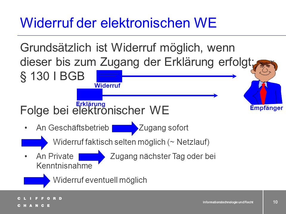 Informationstechnologie und Recht 8 ALSO: Zugang elektronischer WE Wenn im Machtbereich des Empfängers und dort mit Kenntnisnahme zu rechnen ist Diffe