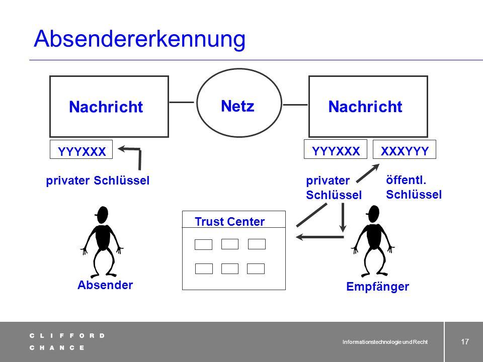 Informationstechnologie und Recht 15 Grundsätze SigG Nur Rahmenregelung, kein spezielles, zwingend anzuwendendes Verfahren Einrichtung privater Zertif