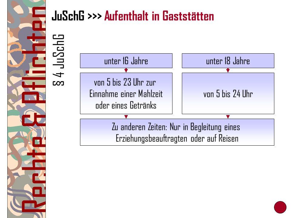 JuSchG >>> Aufenthalt in Gaststätten § 4 JuSchG Zu anderen Zeiten: Nur in Begleitung eines Erziehungsbeauftragten oder auf Reisen von 5 bis 23 Uhr zur