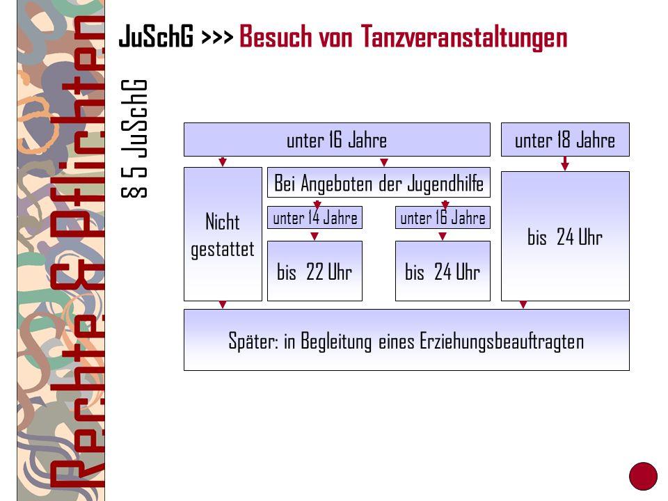 JuSchG >>> Besuch von Tanzveranstaltungen § 5 JuSchG unter 16 Jahreunter 18 Jahre bis 24 Uhr Bei Angeboten der Jugendhilfe Nicht gestattet bis 22 Uhrb