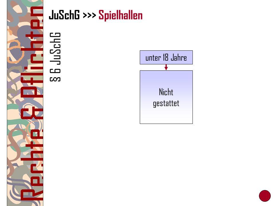JuSchG >>> Spielhallen § 6 JuSchG unter 18 Jahre Nicht gestattet