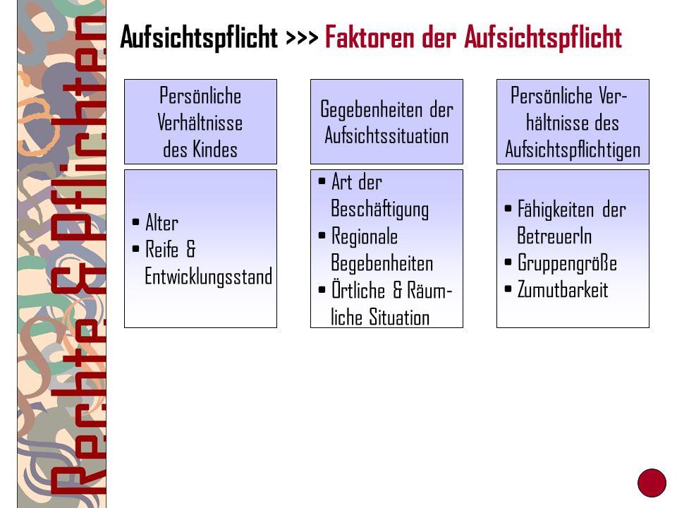 Aufsichtspflicht >>> Faktoren der Aufsichtspflicht 1.1. 2.2. 3. Persönliche Verhältnisse des Kindes Alter Reife & Entwicklungsstand Gegebenheiten der