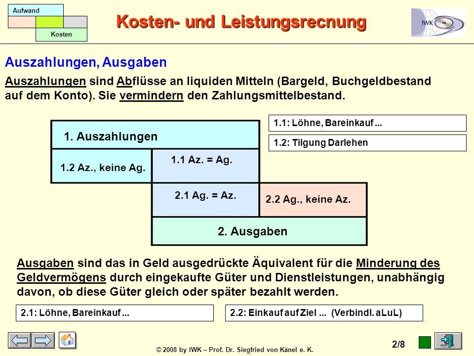 © 2008 by IWK – Prof. Dr. Siegfried von Känel e. K. Kosten- und Leistungsrecnung 1/8 Aufwand Kosten Gliederung: Immer mit dem Mauszeiger auf die Folie
