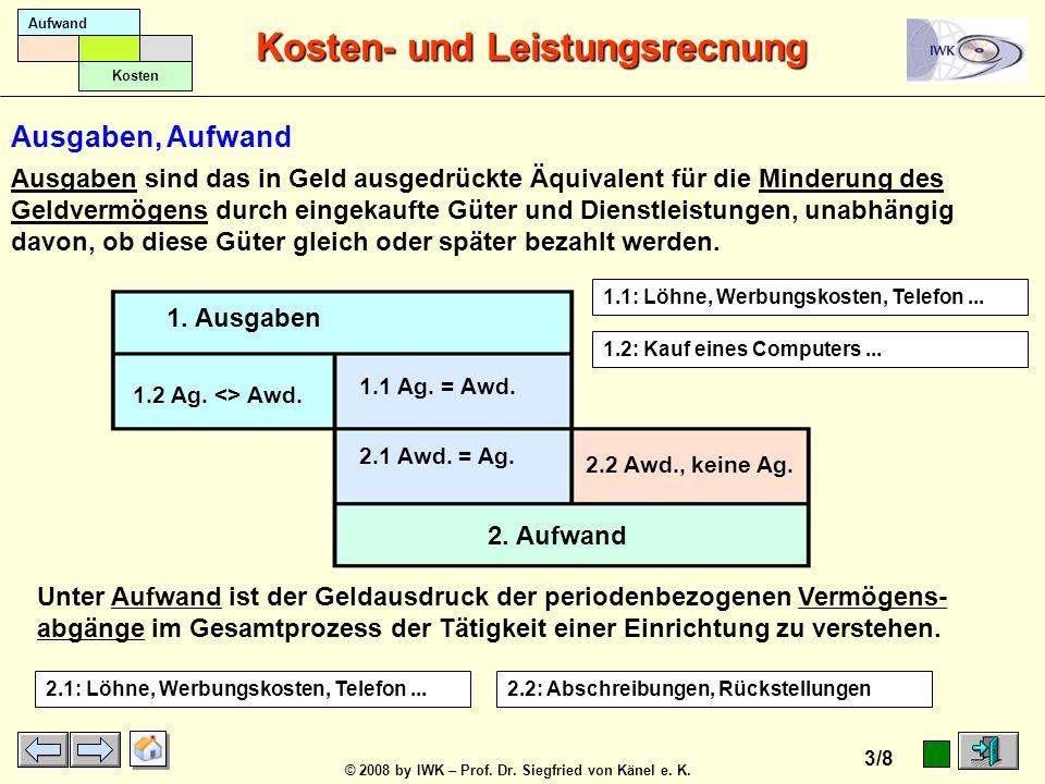 © 2008 by IWK – Prof. Dr. Siegfried von Känel e. K. Kosten- und Leistungsrecnung 2/8 Aufwand Kosten 1. Auszahlungen 2. Ausgaben 1.2 Az., keine Ag. 1.1