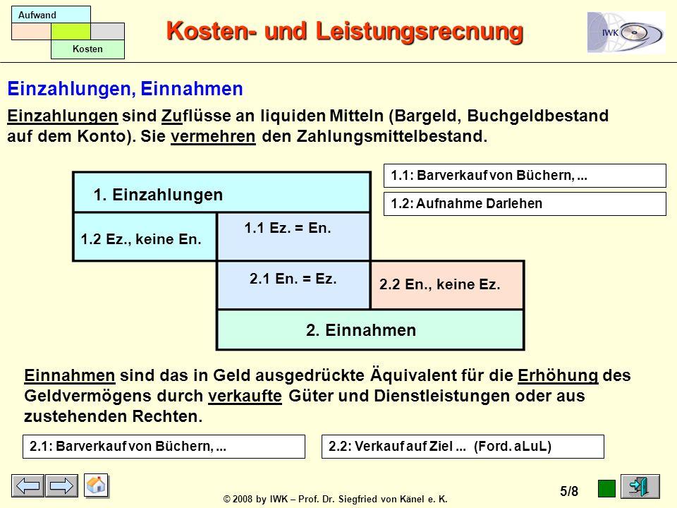 © 2008 by IWK – Prof. Dr. Siegfried von Känel e. K. Kosten- und Leistungsrecnung 4/8 Aufwand Kosten 1. Aufwand 2. Kosten 1.2 Awd., keine K. 1.1 Awd. =