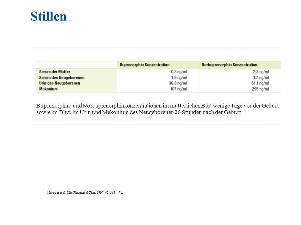 Marquet et al. Clin Pharmacol Ther. 1997; 62: 569 – 71. Stillen Buprenorphin- und Norbuprenorphinkonzentrationen im mütterlichen Blut wenige Tage vor