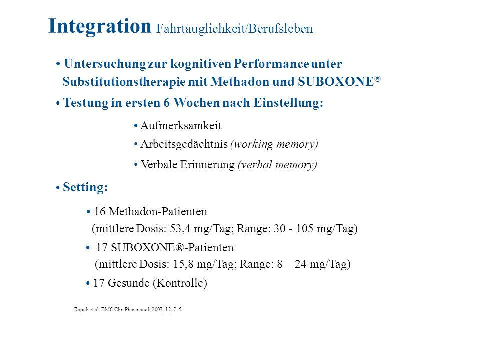 Rapeli et al. BMC Clin Pharmacol. 2007; 12; 7: 5. Untersuchung zur kognitiven Performance unter Substitutionstherapie mit Methadon und SUBOXONE ® Test