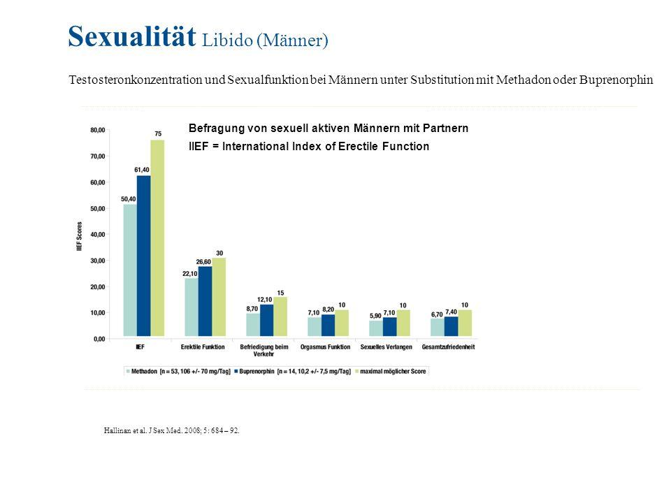 Befragung von sexuell aktiven Männern mit Partnern IIEF = International Index of Erectile Function Hallinan et al. J Sex Med. 2008; 5: 684 – 92. Sexua