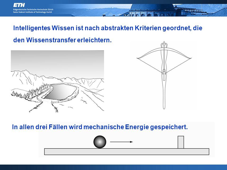 In allen drei Fällen wird mechanische Energie gespeichert.