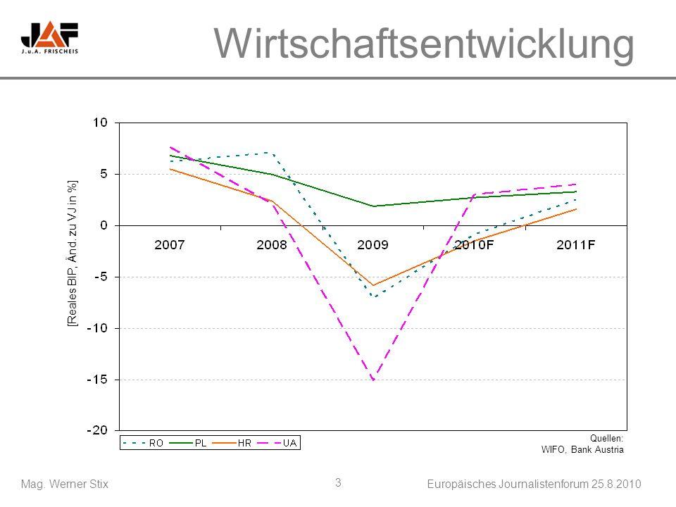 Mag. Werner StixEuropäisches Journalistenforum 25.8.2010 3 Wirtschaftsentwicklung [Reales BIP, Änd. zu VJ in %] Quellen: WIFO, Bank Austria