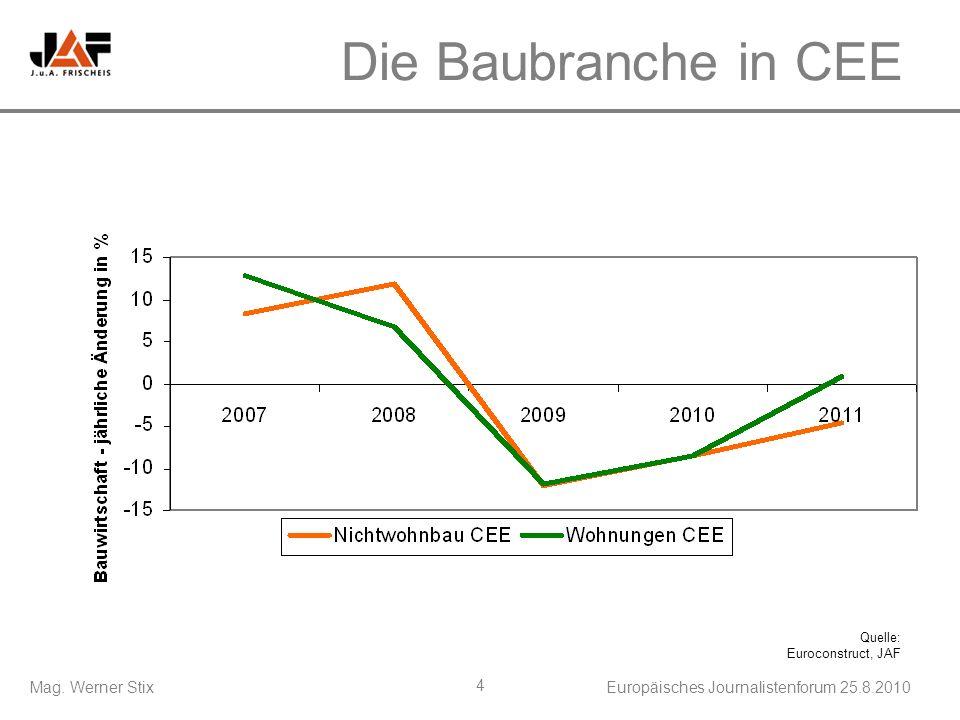 Mag. Werner StixEuropäisches Journalistenforum 25.8.2010 4 Die Baubranche in CEE Quelle: Euroconstruct, JAF