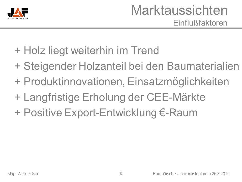 Mag. Werner StixEuropäisches Journalistenforum 25.8.2010 8 Marktaussichten Einflußfaktoren +Holz liegt weiterhin im Trend +Steigender Holzanteil bei d