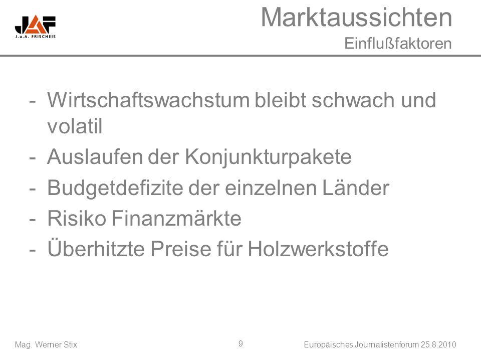 Mag. Werner StixEuropäisches Journalistenforum 25.8.2010 9 -Wirtschaftswachstum bleibt schwach und volatil -Auslaufen der Konjunkturpakete -Budgetdefi
