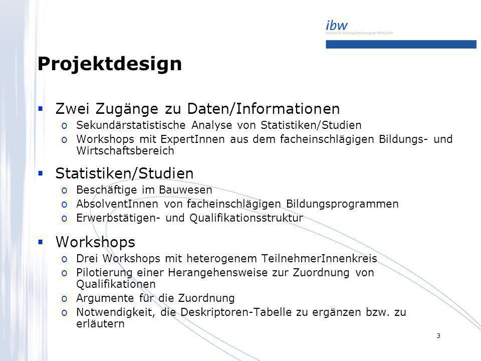 3 Projektdesign Zwei Zugänge zu Daten/Informationen oSekundärstatistische Analyse von Statistiken/Studien oWorkshops mit ExpertInnen aus dem facheinsc