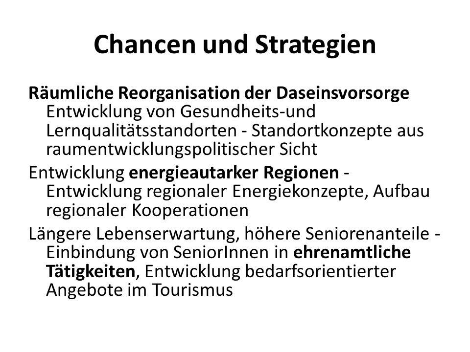 Strategien Gemeindegrenzen- und sektorgrenzenüberschreitende Bündelung von Aufgaben Unterstützung ehrenamtlicher Selbstorganisation Orientierung auf wissensbasierte, innovative Sektoren: z.
