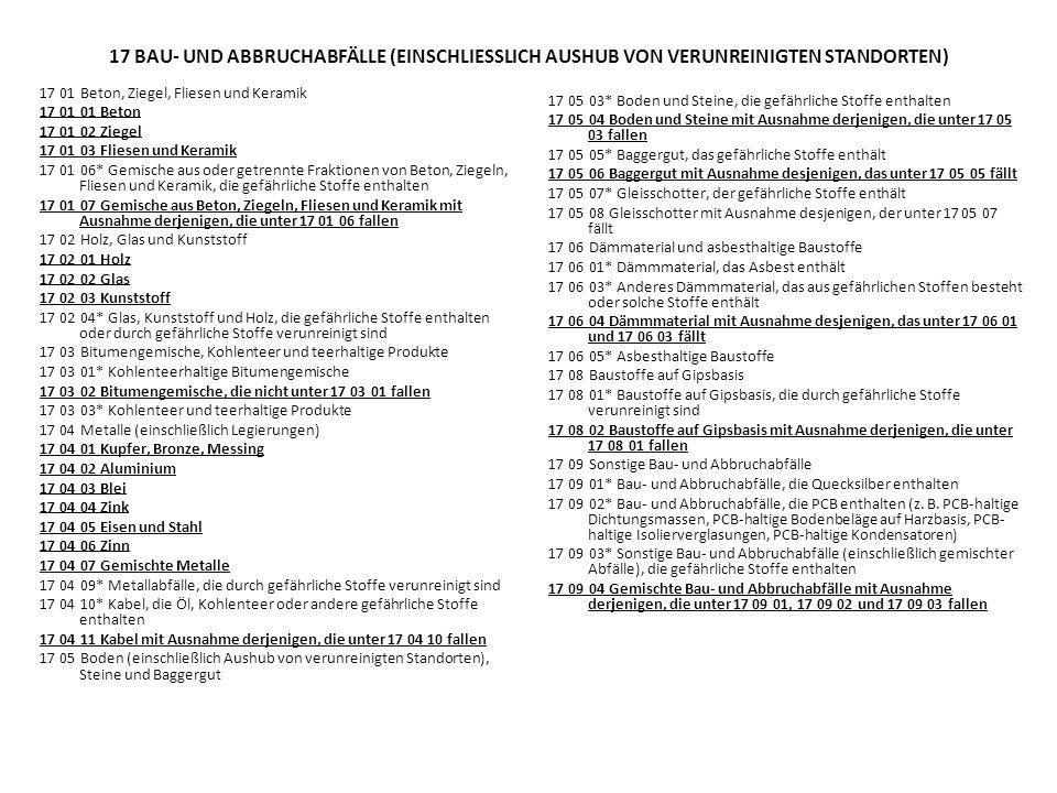 17 BAU- UND ABBRUCHABFÄLLE (EINSCHLIESSLICH AUSHUB VON VERUNREINIGTEN STANDORTEN) 17 01 Beton, Ziegel, Fliesen und Keramik 17 01 01 Beton 17 01 02 Zie
