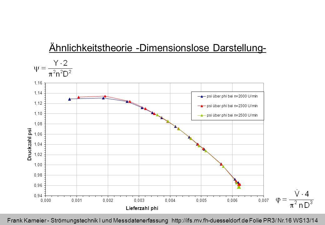 Frank Kameier - Strömungstechnik I und Messdatenerfassung http://ifs.mv.fh-duesseldorf.de Folie PR3/ Nr.16 WS13/14 Ähnlichkeitstheorie -Dimensionslose