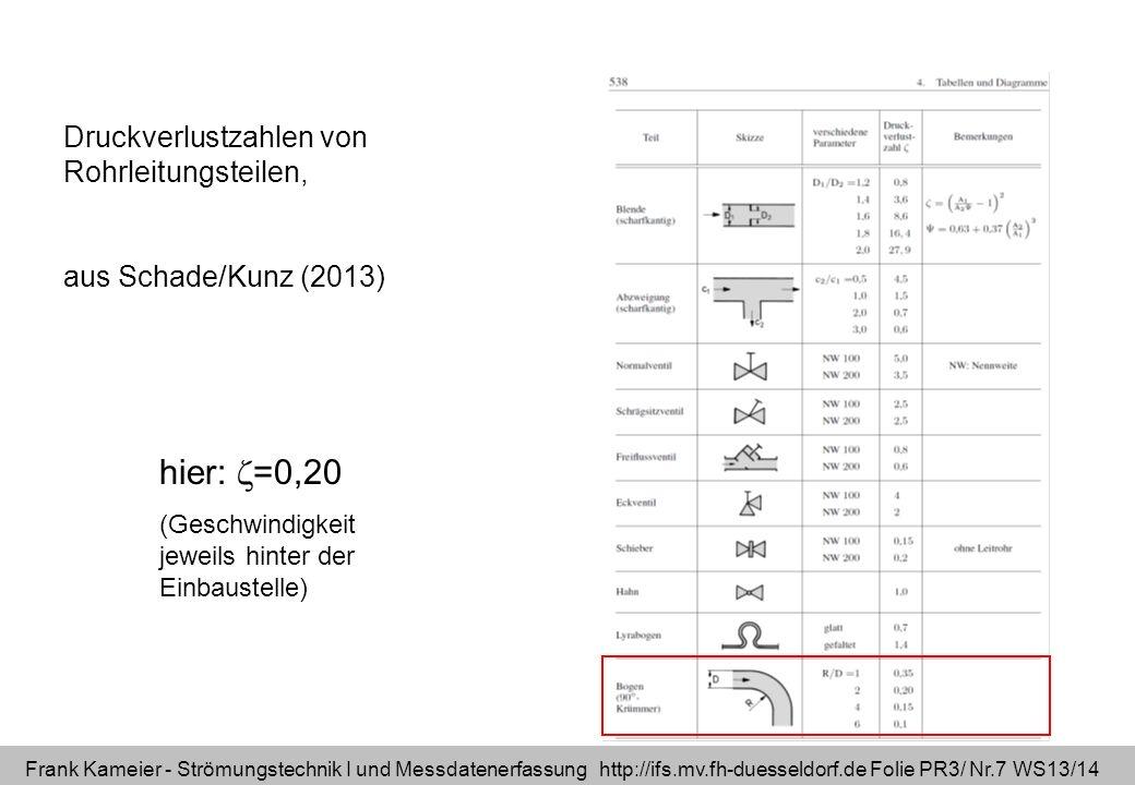 Frank Kameier - Strömungstechnik I und Messdatenerfassung http://ifs.mv.fh-duesseldorf.de Folie PR3/ Nr.7 WS13/14 Druckverlustzahlen von Rohrleitungst