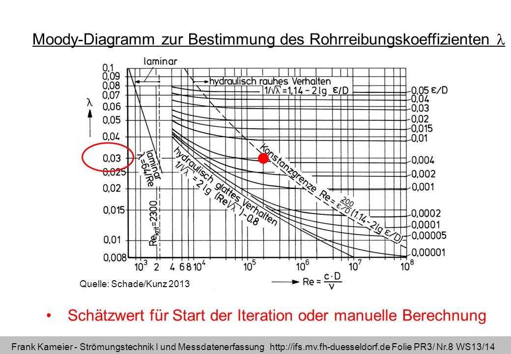 Frank Kameier - Strömungstechnik I und Messdatenerfassung http://ifs.mv.fh-duesseldorf.de Folie PR3/ Nr.8 WS13/14 Quelle: Schade/Kunz 2013 Moody-Diagr