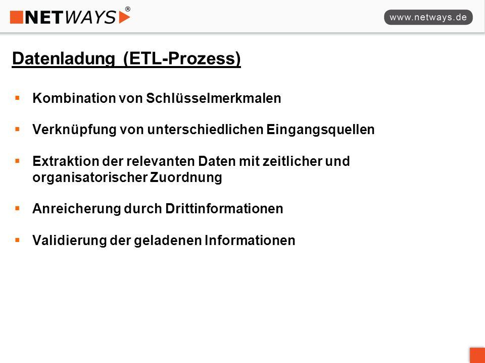 Datenladung (ETL-Prozess) Kombination von Schlüsselmerkmalen Verknüpfung von unterschiedlichen Eingangsquellen Extraktion der relevanten Daten mit zeitlicher und organisatorischer Zuordnung Anreicherung durch Drittinformationen Validierung der geladenen Informationen