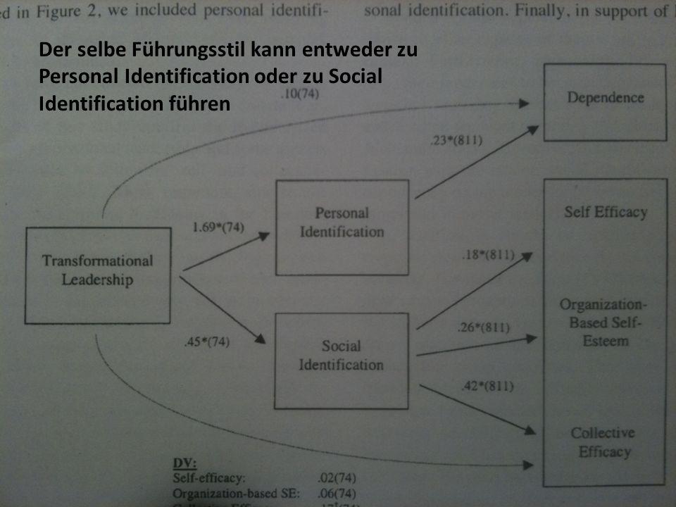 Ergebnisse Der selbe Führungsstil kann entweder zu Personal Identification oder zu Social Identification führen