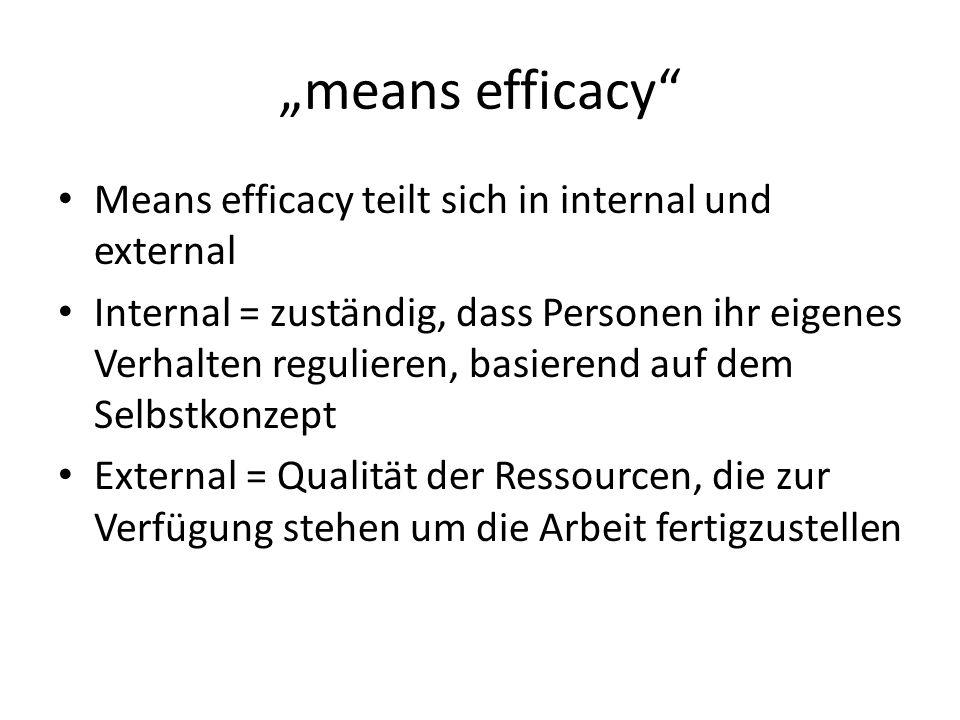 means efficacy Means efficacy teilt sich in internal und external Internal = zuständig, dass Personen ihr eigenes Verhalten regulieren, basierend auf dem Selbstkonzept External = Qualität der Ressourcen, die zur Verfügung stehen um die Arbeit fertigzustellen