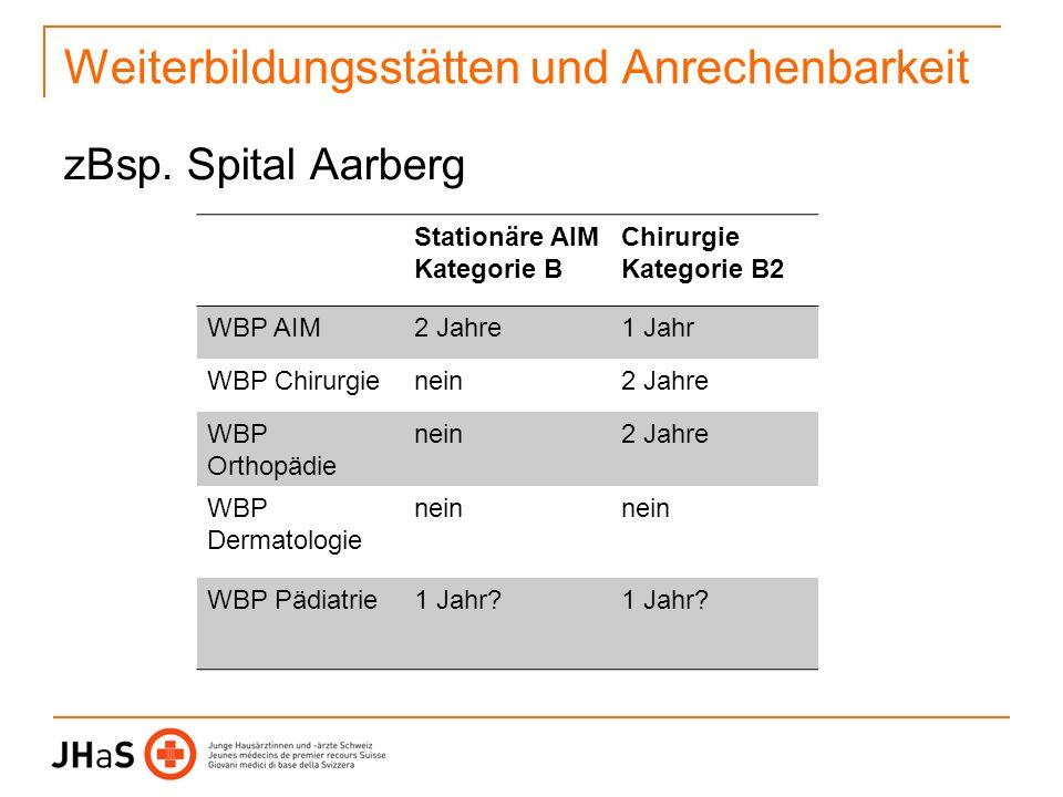 Weiterbildungsstätten und Anrechenbarkeit zBsp. Spital Aarberg Stationäre AIM Kategorie B Chirurgie Kategorie B2 WBP AIM2 Jahre1 Jahr WBP Chirurgienei