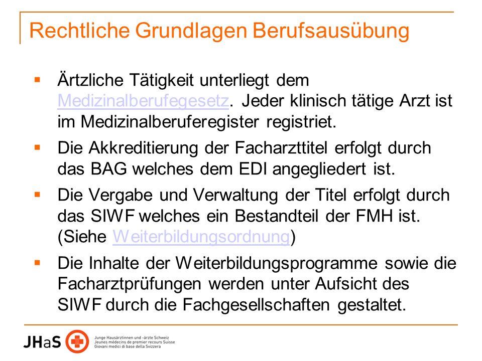 Planungshilfen Gesetzliche Grundlagen, Weiterbildunsprogramme, Bestimmungen, Infos zu Prüfungen, e-Logbuch etc.