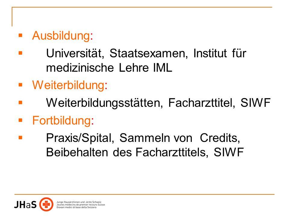 Ausbildung: Universität, Staatsexamen, Institut für medizinische Lehre IML Weiterbildung: Weiterbildungsstätten, Facharzttitel, SIWF Fortbildung: Prax