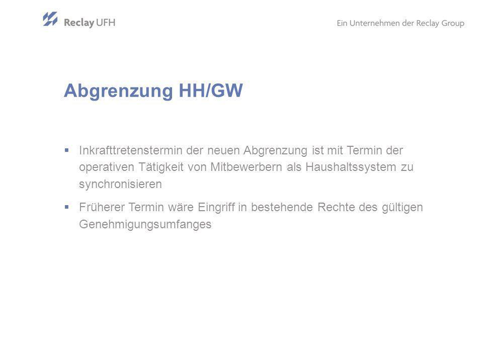 Abgrenzung HH/GW Inkrafttretenstermin der neuen Abgrenzung ist mit Termin der operativen Tätigkeit von Mitbewerbern als Haushaltssystem zu synchronisieren Früherer Termin wäre Eingriff in bestehende Rechte des gültigen Genehmigungsumfanges