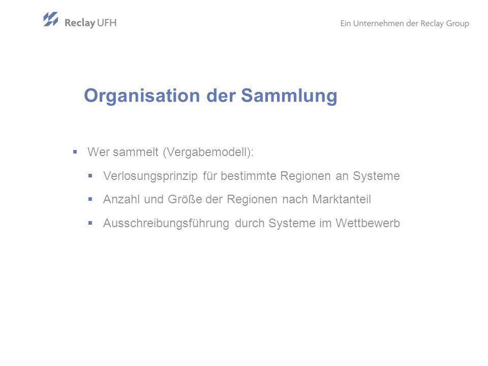 Organisation der Sammlung Wer sammelt (Vergabemodell): Verlosungsprinzip für bestimmte Regionen an Systeme Anzahl und Größe der Regionen nach Marktanteil Ausschreibungsführung durch Systeme im Wettbewerb
